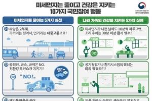 12월 10일, 올 겨울 첫 미세먼지 비상저감조치.  4개 시도(수도권·충북도) 발
